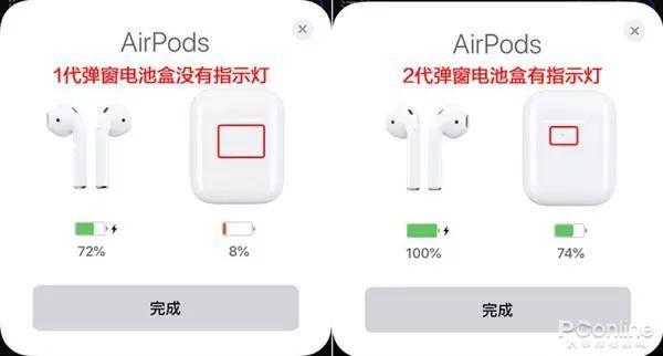 一个高仿AirPods,只要300块!但你大爷还是你大爷……